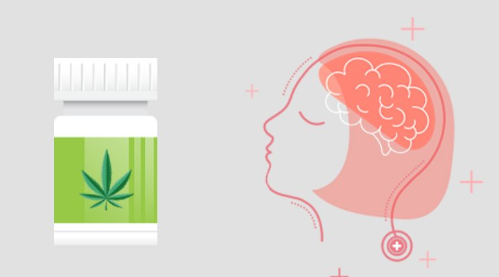 Medical Cannabis And Parkinsons